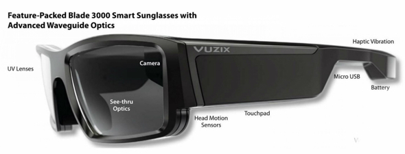 Vuzix Blade 3000 Smart Sunglasses (source: Vuzix Corp.)
