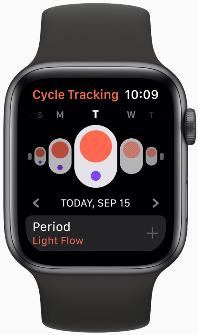 Through the Research app, the Apple Women's Health Study allows for collection of a comprehensive set of cycle tracking and other health data, strengthened through participant surveys, from individuals across various stages of their life, varying races, and throughout all US states and territories.