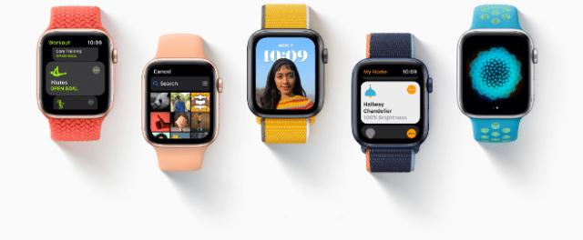 Apple Watch dominates with 52.5% worldwide smartwatch market share