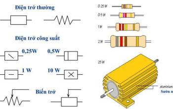 Các tham số kỹ thuật đặc trưng của điện trở