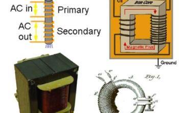 Các thông số kỹ thuật của máy biến áp