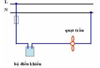 Sơ đồ nguyên lý và cách đấu dây mạch điện quạt trần