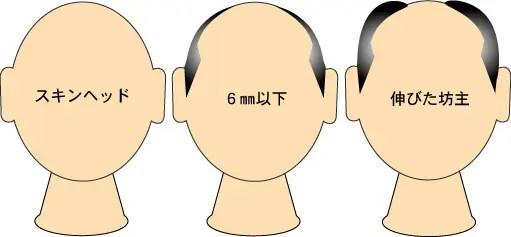 3つの坊主頭
