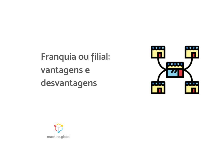 """Ilustração de 4 estabelecimentos ligados por um outro estabelecimento maior, ao lado está escrito """"Franquia ou filial: vantagens e desvantagens""""."""