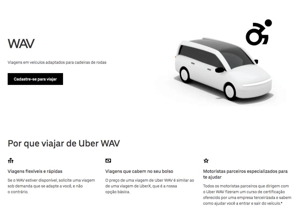Site da UberWAV
