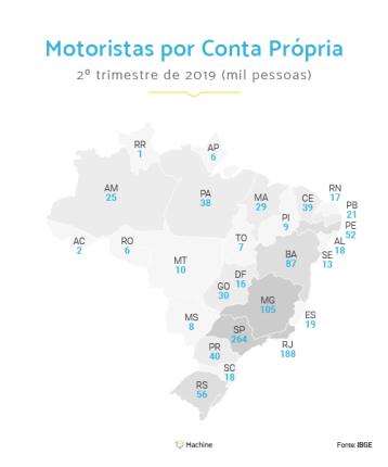 Print Machine com quantidade de motoristas por conta própria no 2º semestre de 2019