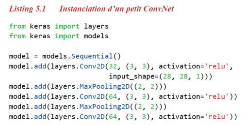 L'apprentissage profond avec Python - un exemple de programmation en Python d'un ConvNet de base - par @fchollet (avec les couleurs de JupyterLab)
