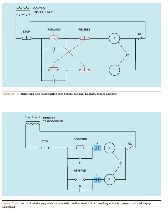 Reversible motor wiring diagram wiring diagram with Reversible ac motor