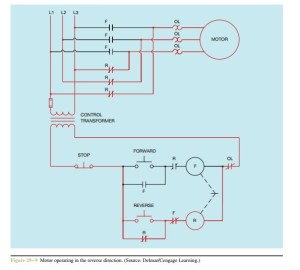 Single Phase Motor With Capacitor Forward And Reverse Wiring Diagram  impremedia