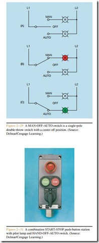 Functions of Motor Control:Selector Switches | electric