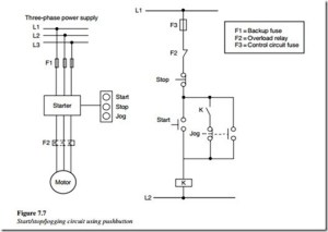 Troubleshooting control circuits:Twowire control | electric equipment