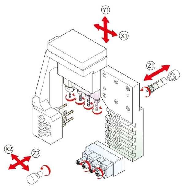 Hanwha xd12II tool layout