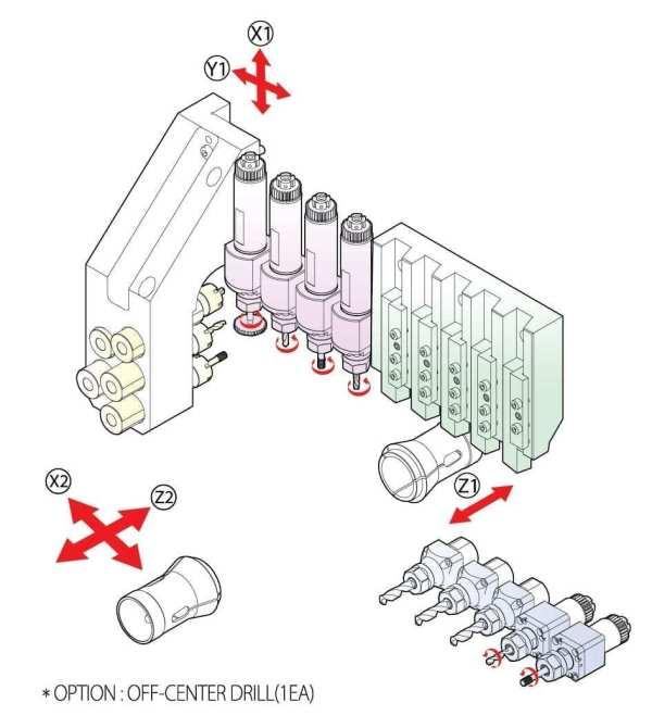 Hanwha xd42 tool layout
