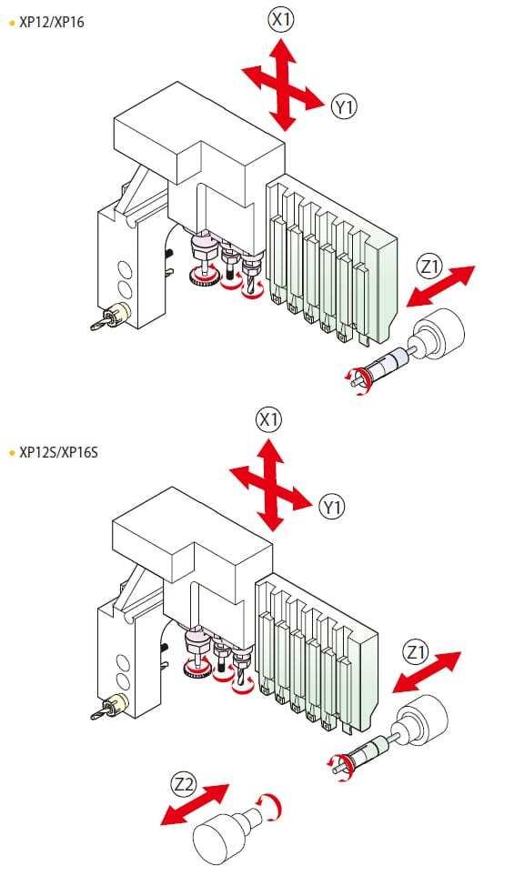 Hanwha xp12/xp16 tool layout
