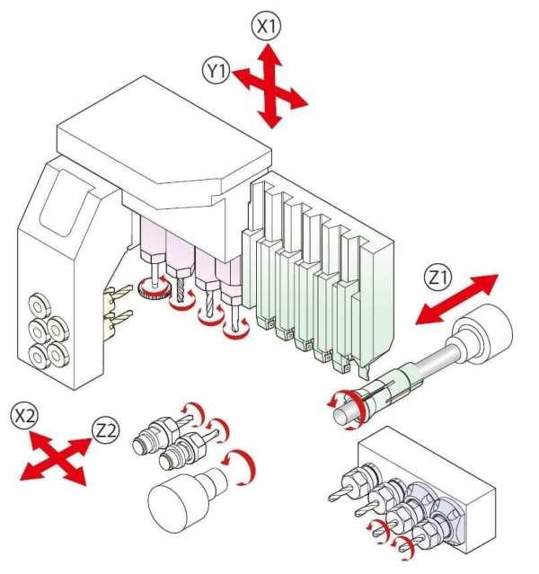 Hanwha xd26II tool layout