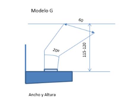 Modelo G