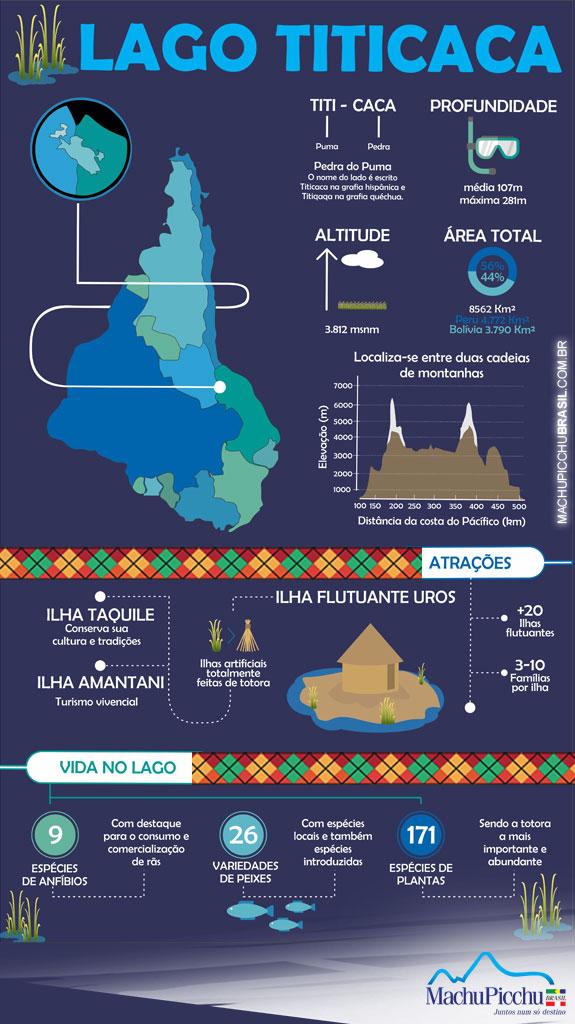 lago-titicaca-infografico