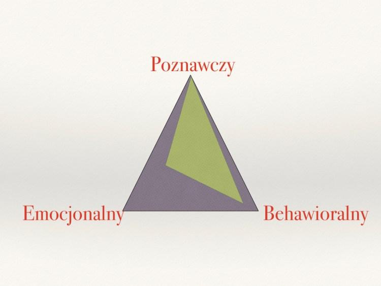 Wprowadzenie do psychologii.027