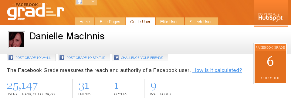 facebook grade