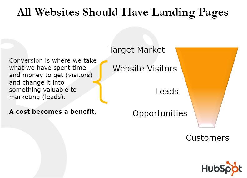 landing page - website purpose