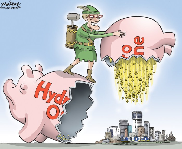 """Editorial cartoon by Graeme MacKay, The Hamilton Spectator - Thursday June 4, 2015 Liberals pass Ontario budget, clearing way for privatization of Hydro One Ontario's Liberal government used its majority Wednesday to pass the omnibus budget bill, which clears the way for the sale of Hydro One, the huge transmission utility. The government hopes to raise $9 billion by selling 60 per cent of Hydro One, starting with 15 per cent this year, and will use $5 billion to pay down hydro debt and $4 billion on public transit and infrastructure projects. """"This was a difficult decision, but it is the right decision because if we do not do this, we cannot make the investments in transit and transportation infrastructure,"""" Premier Kathleen Wynne told the legislature. The Progressive Conservatives and NDP warned electricity prices will rise, the government will lose control of Hydro One and legislative watchdogs like the ombudsman and auditor general will lose oversight of the utility. """"You may think you're helping yourself politically by removing this oversight, in reality, without these checks, you will become more arrogant, more reckless, which will lead to even greater scandals,"""" warned PC energy critic John Yakabuski. """"Will you not save yourself from your party's own hubris and allow the auditor general and the ombudsman to continue to investigate Hydro One?"""" Wynne said the Liberals took steps to protect the public by ensuring that no one individual will own more than 10 per cent of Hydro One, that the Ontario Energy Board will continue to set prices, and that the government would retain control of the utility by owning at least 40 per cent. (Source: Chronicle Journal) http://www.chroniclejournal.com/news/national/liberals-pass-ontario-budget-clearing-way-for-privatization-of-hydro/article_9043d631-9625-5e67-84d6-744dd0cc0ee6.html Ontario, Kathleen Wynne, Hamilton, LRT, transit, Hydro, Hydo One, privatization, sell, robin hood"""