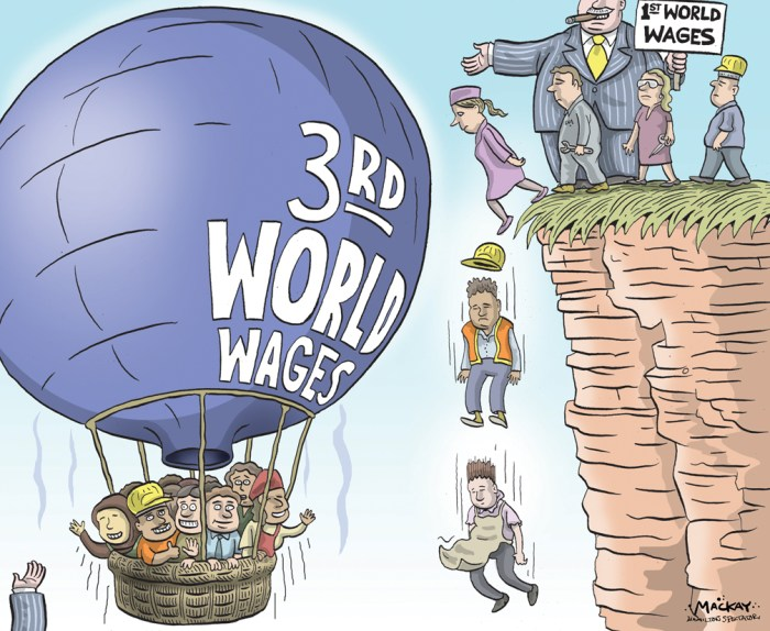 "By Graeme MacKay, Editorial Cartoonist, The Hamilton Spectator - By Graeme MacKay, Editorial Cartoonist, The Hamilton Spectator - Tuesday June 19, 2015 OntarioÕs Ôeye-poppingÕ shift to low-wage work It's one of the most excruciating decisions single mom Jodi Dean has ever made: choosing between the unpredictable, $13-an-hour job her family relied on, and taking care of her chronically ill daughter. ""It (made) me physically ill with the stress,"" Dean said. ""I needed that job to provide for my children."" Welcome to the new normal for families across the province: low salaries, erratic schedules, dwindling hours, unpaid leave and constant stress. Ontario's low-wage work force has skyrocketed by 94 percent over the past two decades, compared with just 30 percent growth in total employment, according to a new report. 'Clearly, people need more predictability both in their schedules and in their incomes' In one of the few province-wide studies of precarious employment, the research details an ""eye-popping"" shift toward poorly paid, non-unionized work across Ontario. It shows that 40 percent of low-wage employees are saddled with unpredictable shifts, and the overwhelming majority do not get paid when they need time off. That reality, the report argues, calls for sweeping changes to the province's employment and labour laws, whose many loopholes have been detailed by the Star and are currently the subject of government review. ""Clearly, people need more predictability both in their schedules and in their incomes,"" added Sheila Block, a senior economist at the Canadian Centre for Policy Alternatives and author of the study. The research compiled by the left-leaning think tank shows that the share of Ontario workers labouring for the minimum wage is now five times higher than in 1997. It rose from less than 3 per cent of all employees to about 12 per cent in 2014. The share of low-paid work has also ballooned: almost a third of all employees in the province are no"