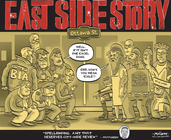 "By Graeme MacKay, Editorial Cartoonist, The Hamilton Spectator - Friday August 28, 2015 Exile on Ottawa Street: BIA battleground bubbles over Business owners on Ottawa Street are calling for the resignation of their BIA board members after a heated meeting Wednesday morning dissolved into a yelling match. The conflict is leading Coun. Matt Green Ñ who owned a business on Ottawa Street before being elected as a city councillor Ñ to call for a sweeping review of the governance structures, hiring practices, and codes of conduct for all business improvement areas across the city. Business owners and the BIA board met Wednesday to discuss the so-called ""exile list,"" a document that emerged Monday and listed 11 businesses. A BIA employee reported that they were instructed to avoid contact with businesses on that list, take their calls, promote or include them. BIA chair Nancy Leo said the list was simply a reminder to staff that incident reports needed be written up about those 11 establishments. She said she initially understood the list to be an ""Excel list"" Ñ referring to the computer program Ñ that outlined which businesses the board planned to file incident reports on. ""It wasn't an exile list. I found out about that word 'exile' in an email on Sunday afternoon,"" Leo said. Leo refused to discuss what the incidents entailed for legal reasons, despite being given permission from several business owners to discuss exactly what ""incidents"" led to their names ending up on the list. She did explain that several food trucks were on the list because they didn't meet their agreement to serve food on Ottawa Street during the Pan Am Games. The meeting, which saw business owners and BIA board members yelling at each other and hurling accusations back and forth, didn't satisfy business owners. While Leo was speaking, several meeting attendees shouted at the board to ""tell the truth"" and ""stop spinning stories."" (Source: Hamilton Spectator) http://www.thespec.com/news-stor"
