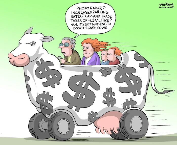 "Editorial Cartoon by Graeme MacKay, The Hamilton Spectator Ð Thursday February 25, 2016 The rising price of driving Gas prices in Ontario will rise about 4.3 cents a litre and residential natural gas bills will go up about $5 a month under the Liberal government's cap-and-trade plan. Premier Kathleen Wynne said she expects the program won't increase electricity costs for the industrial and commercial sectors. She revealed economic impacts Wednesday, a day before her government introduces its budget, which is expected to include more details about carbon pricing. ""The cost of doing nothing is much, much higher than the cost of going forward and reducing greenhouse gas emissions,"" she said. (Source: CP) http://www.nationalnewswatch.com/2016/02/24/wynne-says-cap-and-trade-plan-will-add-about-4-3-cents-a-litre-to-gas-prices-2/#.Vs4ItjYir8t Meanwhile, Hamilton is in the midst of a $10-million-plus installation of cameras on the Red Hill Valley Parkway and at hundreds of major city street intersections in order to allow better signal and traffic control in emergencies. But it turns out those cameras can track speeding cars, too. Not enough to send you a ticket Ñ the city deliberately chose an image resolution for the cameras that is supposed to be too low to allow eyeballing of your face, licence plate or curtainless bedroom window. But the cameras are capable of tracking vehicle speed and speeding trends over time, said councillor and police board chair Lloyd Ferguson Ñ and that could help police ""focus enforcement where and when it's needed."" City council formally asked the province to allow photo radar on the Red Hill and Linc late last year after a consultant suggested a troubling spike in parkway collisions was due in part to chronic speeding. Toronto has made a similar request to use the contentious technology to save on policing costs. (Source: Hamilton Spectator) http://www.thespec.com/news-story/6329522-photo-radar-can-traffic-cams-help-curb-speeding-/"