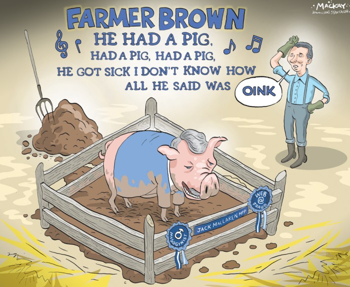 Editorial Cartoon by Graeme MacKay, The Hamilton Spectator Ð Friday April 15, 2016 Patrick Brown admits heÕs ÔupsetÕ with Jack MacLaren Progressive Conservative Leader Patrick Brown insists he has done enough to punish rogue MPP Jack MacLaren. ÒObviously, I was upset,Ó Brown said of MacLaren, who in the past week has been forced to apologize for making a sexist joke about a female Liberal MP in front of 350 people and for posting testimonials from fake constituents on his official website. ÒIt was the totality of events, not one single (thing),Ó said the Tory leader, who removed the Carleton-Mississippi MPP from his largely ceremonial post as chair of the ToriesÕ Eastern Ontario caucus. ÒThis is a post just like a regional minister would be. ItÕs speaking to the riding associations. ItÕs a leadership position in the party,Ó said Brown, who has handed the symbolic title to MPP Jim McDonell (Stormont-Dundas-South Glengarry). ÒIt was important to express that I wasnÕt happy and thereÕs consequences and thatÕs why he was demoted from that position. The demotion speaks for itself,Ó he said. MacLaren, who brushed past reporters Wednesday after uttering a terse apology for the website ruse, wasnÕt seen at QueenÕs Park on Thursday and could not be reached for comment. But, privately, his caucus colleagues are fuming that he hasnÕt been sanctioned more severely. ÒThis is basically meaningless,Ó said one senior Tory, noting MacLaren never once chaired a meeting of the Eastern Ontario caucus. ÒJack made Patrick look bad and he made all of us look bad,Ó said the insider. The Tory caucus got a much-needed morale boost Thursday afternoon when former prime minister Brian Mulroney dropped by QueenÕs Park to give them a pep talk. ÒIÕm in town to do an event tonight and Patrick, whoÕs an old friend of mine, asked me to come by and say hello to the caucus. We had a great meeting,Ó Mulroney told the Star. (Source: Toronto Star)Êhttp://www.thestar.com/news/queenspark/2016/04