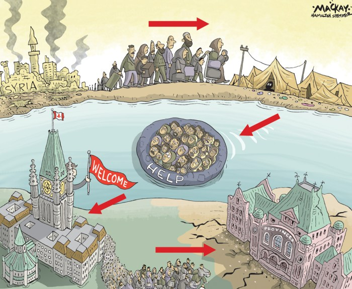 """Editorial Cartoon by Graeme MacKay, The Hamilton Spectator Ð Wednesday December 7, 2016 'We can't abandon them': Senators urge more language, mental health supports for Syrian refugees One year after the first wave of Syrian refugees arrived in Canada, the Senate's committee on human rights is urging the federal government to boost language training, mental health services and financial supports to ease the next phase of the resettlement process. Releasing a report called """"Finding Refuge in Canada: A Syrian Resettlement Story,"""" committee chair Jim Munson said while the program has been a Canadian success story, the government and citizens must not be complacent. """"We can't abandon them. We can't let indifference set in. We need to do more to help them in their next resettlement steps,"""" he said during a news conference in Ottawa Tuesday. In the last year, Canada has brought in moreÊthan 35,000 government-assisted and privately sponsored refugeesÊfleeing conflict and violence in the region. After the one-year mark, the federal government's monthly living allowance ends for many families, which means they must support themselves or rely on provincial social assistance. Senator Thanh Hai Ngo said it's not fair to simply transfer the financial burden on the provinces. """"That's not right. If you help them, you help them to the end. You don't leave them in the middle of the street and say, 'OK, that's it I've done my job,'"""" he said. According to information provided by Dawn Edlund, IRCC's associate assistant deputy minister of operations, about 12 per cent of government-sponsored Syrian refugees have a job, while more than half of privately sponsored refugees have work. Edlund acknowledged there have been challenges in addressing language training needs, but said approximately 87 per cent of eligible Syrian adults outside of Quebec had been assessed as of the end of August and 64 per cent had enrolled in language training at that time. After additional funding was"""