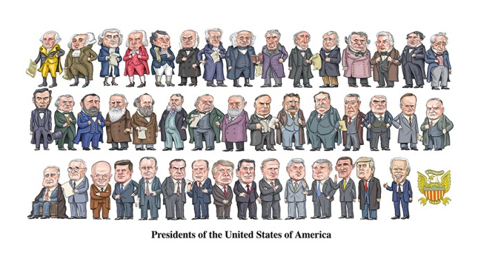 The Presidents. Updated for 2021