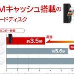 DRAM付きの高速HDD,冷却ファン付き,HD-GD2.0U3D,バッファロー