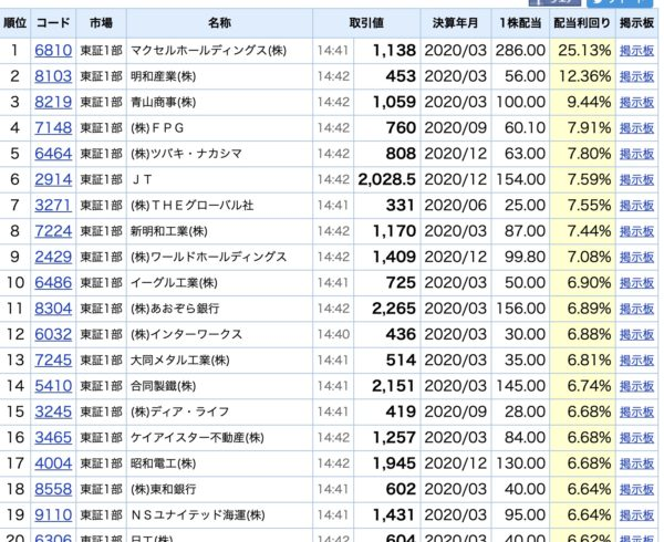 【株】波乱のときは週をまたがず3日トレードで。