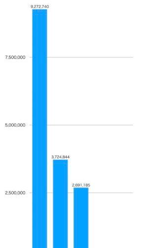 【コロナ】外出自粛・人口の密集度はグラフにするとわかりやすい
