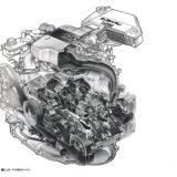 【EJ20】エンジンの歴史
