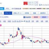 【株式投資】下降局面の黒赤黒はカラ売り、下値更新も空売り