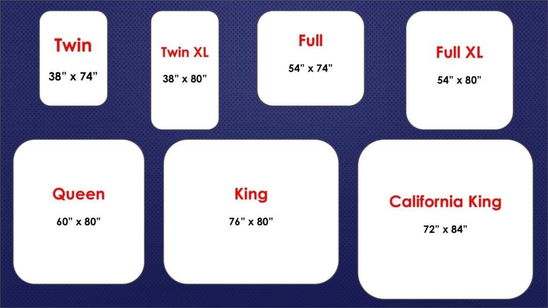 Mattress Sizing Chart