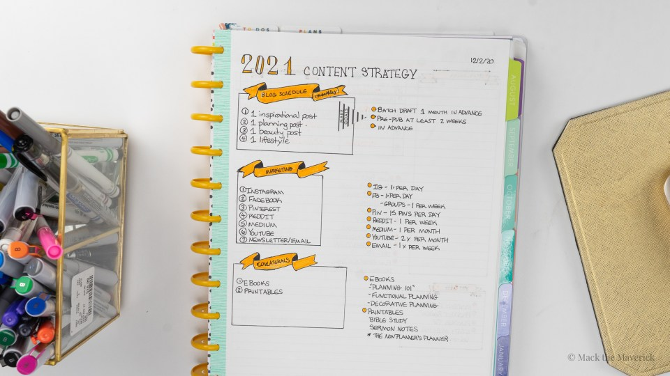 annual blog content strategy