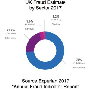Fraud and Error … No Need for Austerity then … – Political