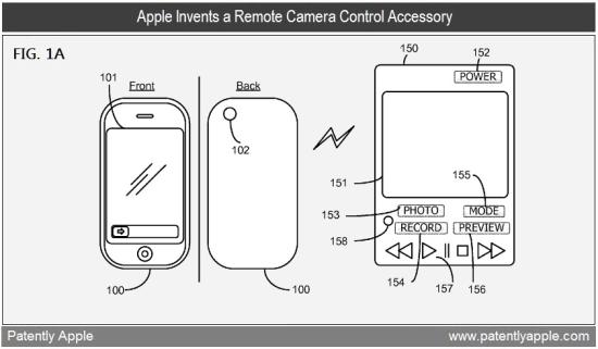 Patente de controle remoto para câmera