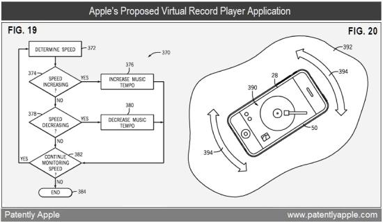 Patente de gadget rodando como vitrola