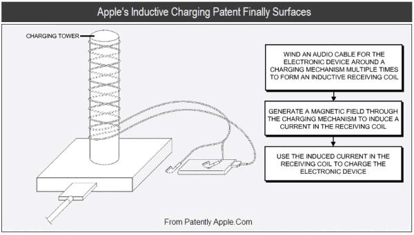 Patente de recarga indutiva com fones de ouvido