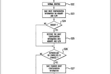 Patente de inicialização rápida da Operating Systems Solutions