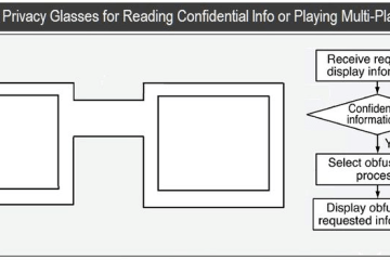 Patente de óculos especiais de privacidade
