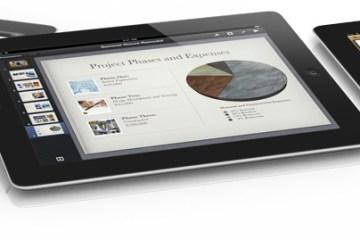 iPads em negócios
