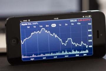 AAPL a US$500 no iPhone (by MacMagazine)