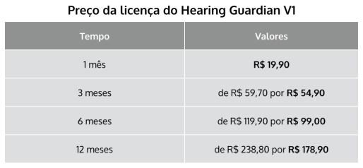 Preços das licenças do Hearing Guardian V1