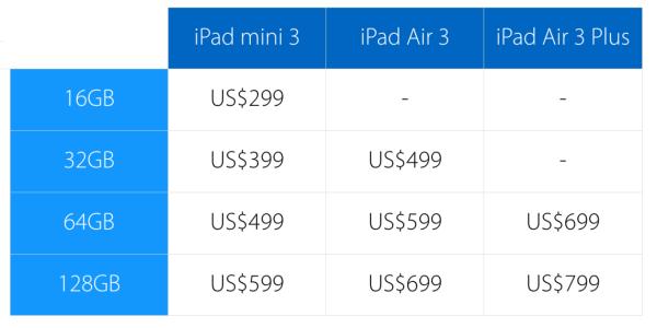 Preços da linha de iPads