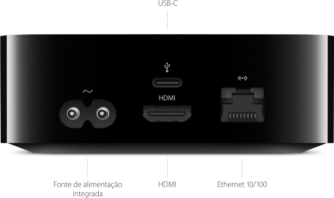 Traseira da nova Apple TV