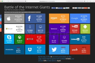Battle of the Internet Giants